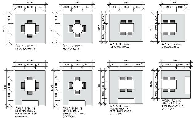 ¿Cómo elegir bien una mesa de comedor? espacio que ocupan las mesas de comedor.